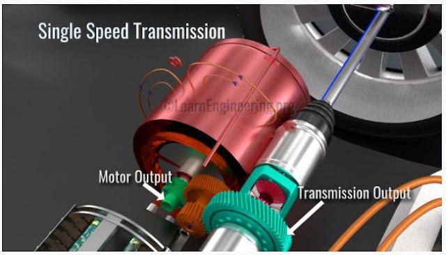 drive train pada mobil listrik