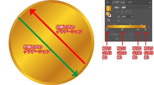 ゴールド調グラデーション