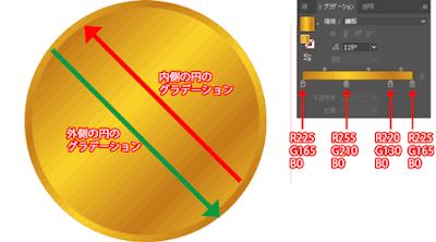 メダルの作り方01