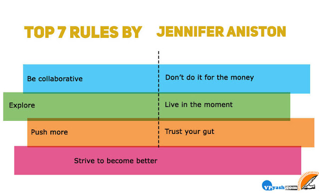 Jennifer Aniston rules for success, rules for success, top 7 rules for success