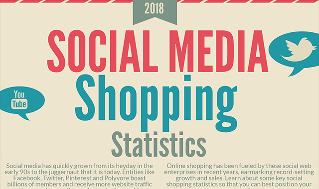 Statistics of social media shopping #infographic