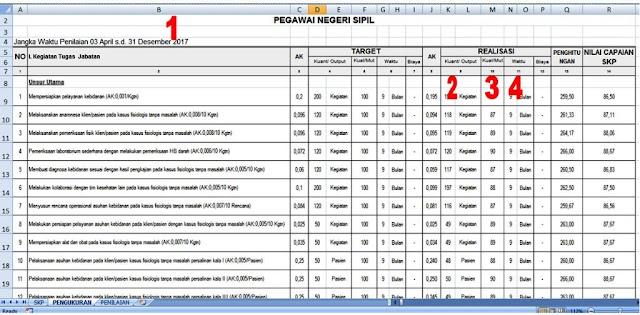 Sheet Pengukuran SKP CPNS
