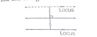 locus of a point parallel to a given line
