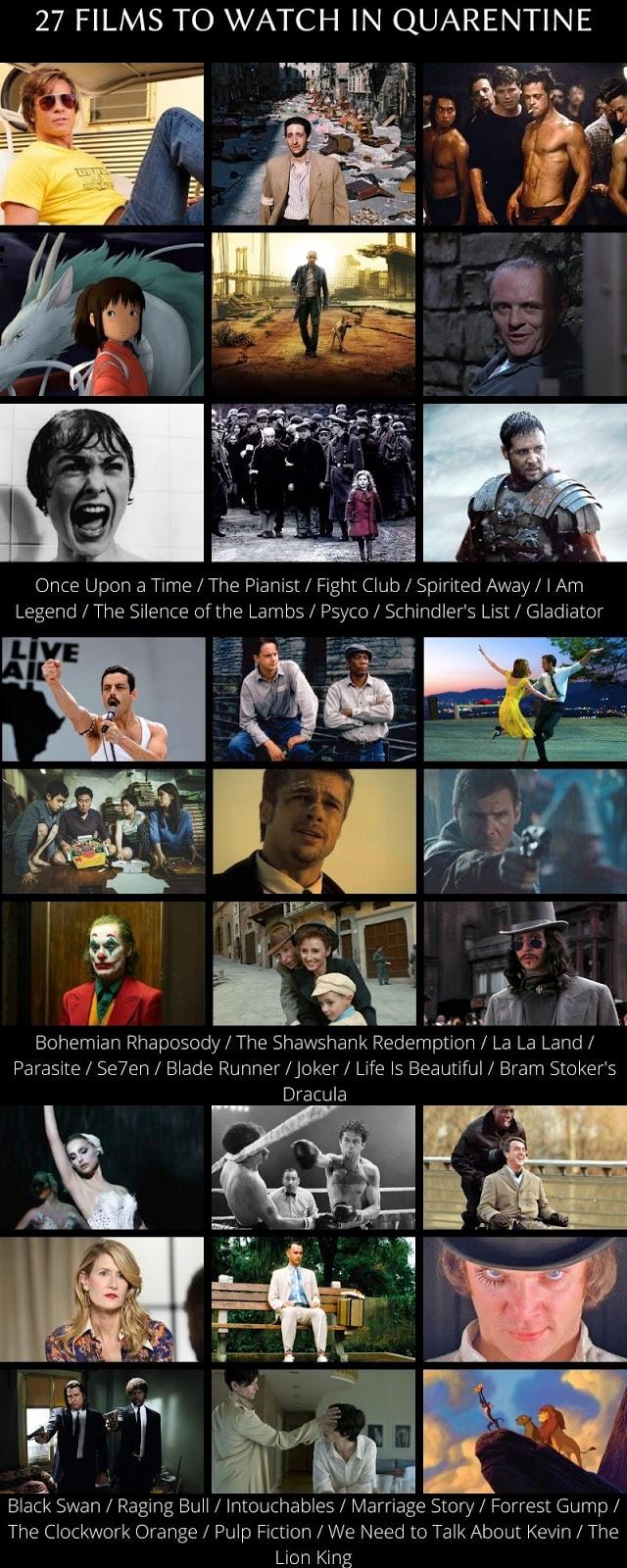 27 Filmes Para Ver em Quarentena