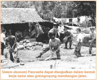 Sistem Ekonomi Indonesia - Sistem Ekonomi Pancasila