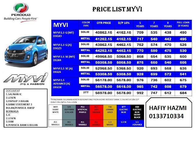Senarai Harga Perodua Myvi baharu 2017