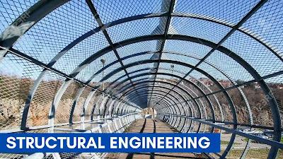 Structural Engineering, Saimullah, Civil Engineer Saimullah