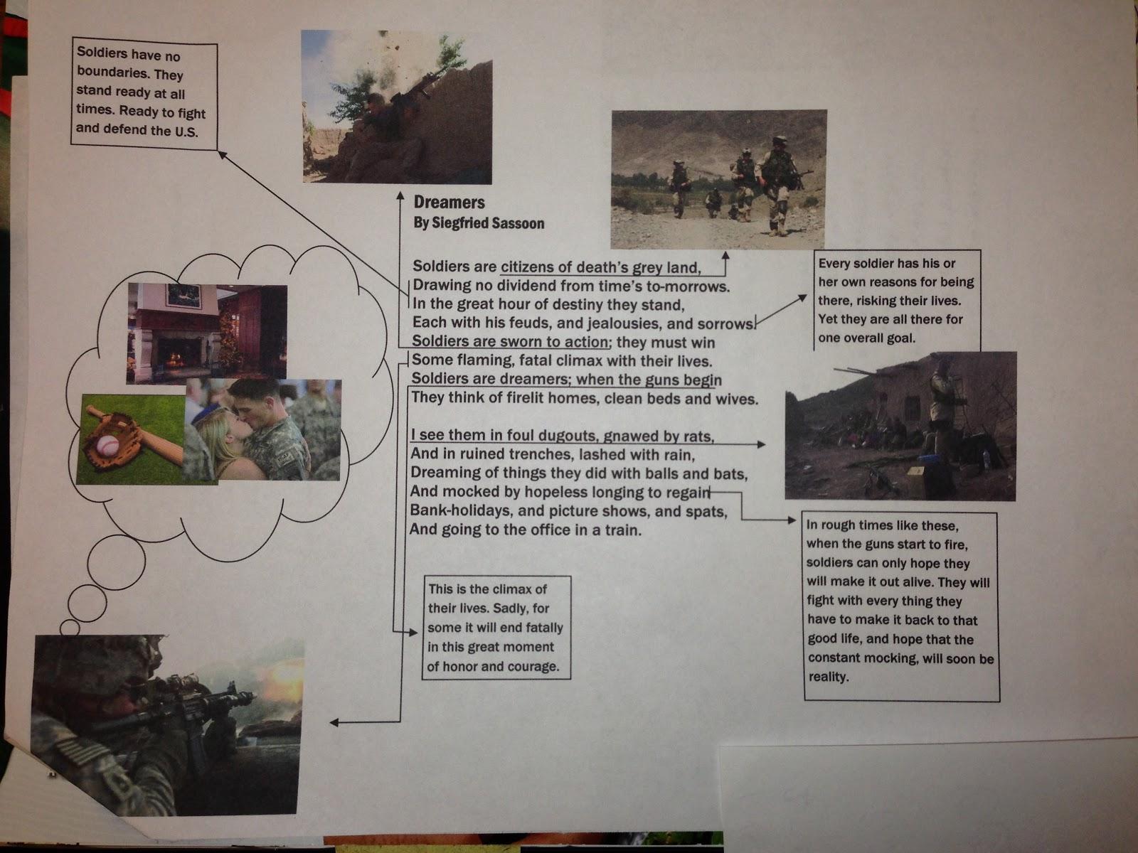 Evolving English Teacher Image Annotation A Close