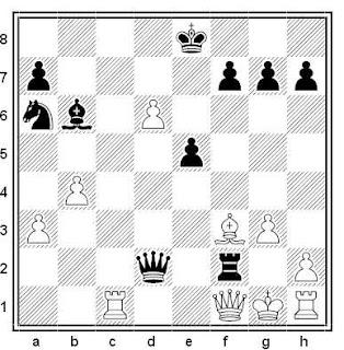 Posición de la partida de ajedrez Palatnik - Agzamov (URSS, 1977)