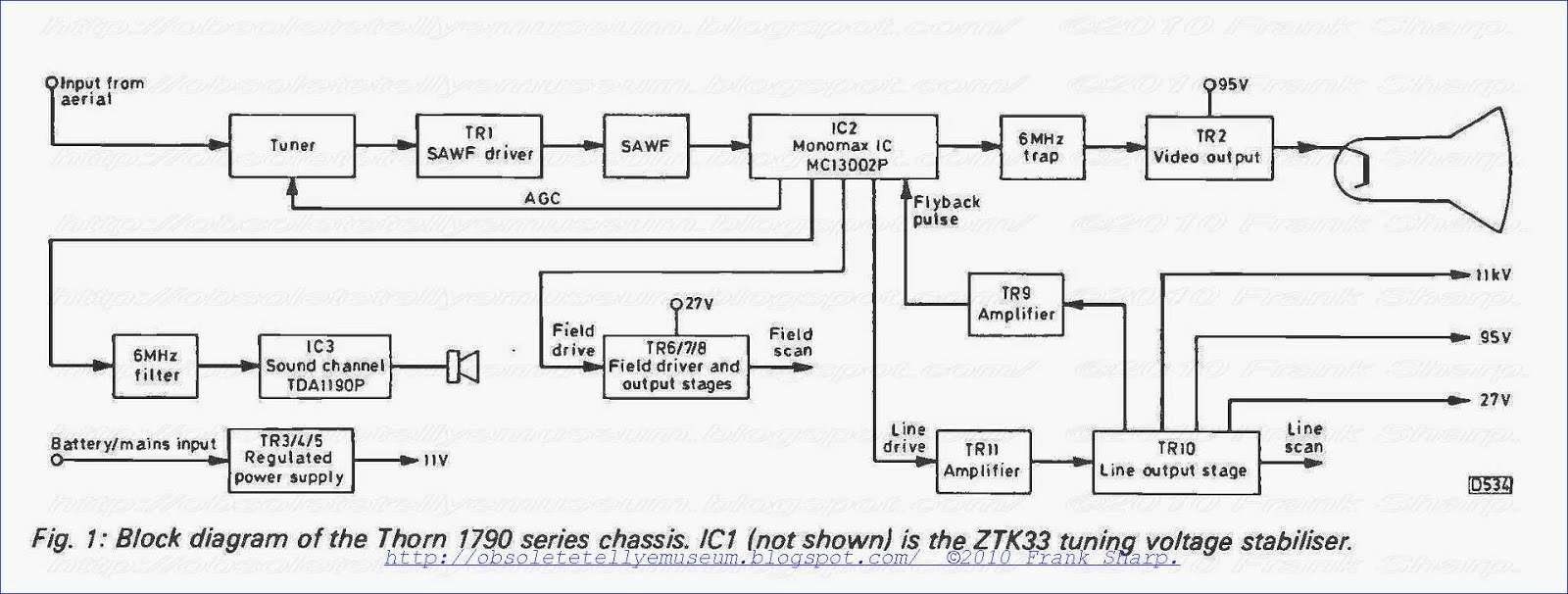 The new chassis is the 1790 (T1101E) series which is shown in block diagram  form in Fig. 1. There are a few features in common with the previous  1696/1697 ...