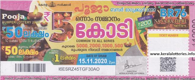 Next Kerala Bumper Lottery Pooja Bumper 2020 BR-76 dated 15.11.2020