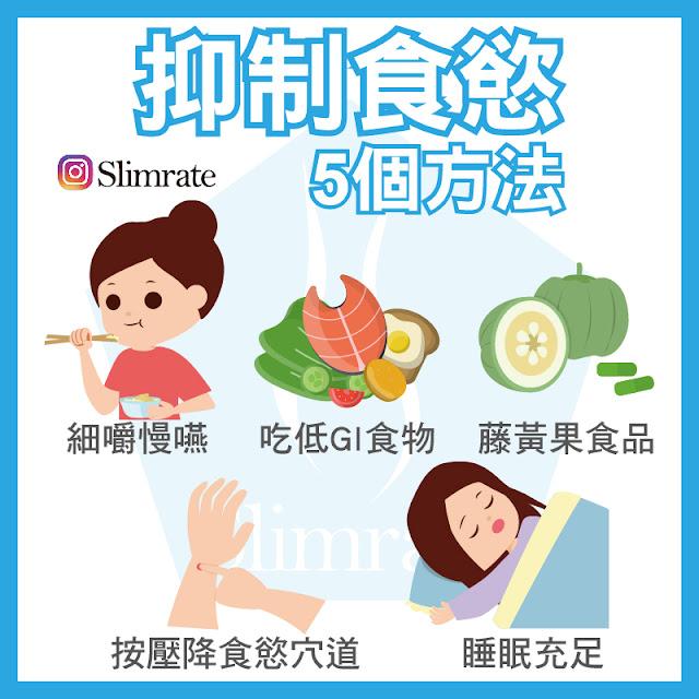 細嚼慢嚥低升醣食物藤黃果綠咖啡食品