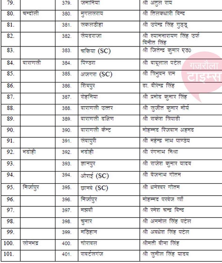 bsp-candidate-list4