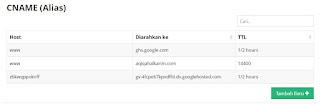 Cara Mengganti Domain Blogspot Menjadi .COM .NET di Hostinger