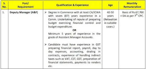BECIL Recruitment 2021 - Deputy Manager Accounts & Finance