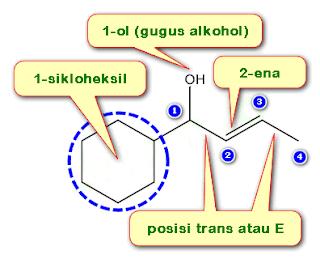 Soal + Pembahasan KSN-K Kimia Tahun 2020 (21 - 25)