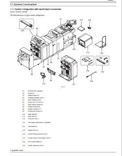 manual de reparacion canon pdf