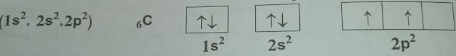 التشكيل الالكتروني لعنصر الكربون C وعدده الذري