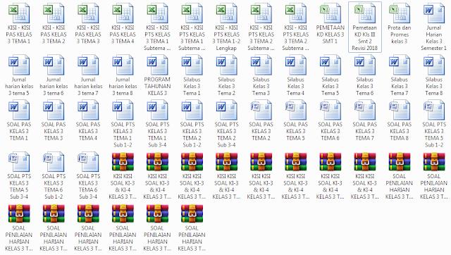 Download Perangkat Pembelajaran K-13 Kelas 3 SD/MI Terlengkap