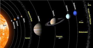مدار المريخ والأرض