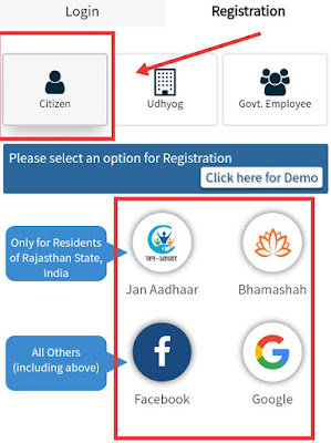 SSO Rajasthan, SSO id, SSO Portal, SSO id Login, SSO Registration, SSO Full Form, Rajasthan SSO, SSO Id Registration