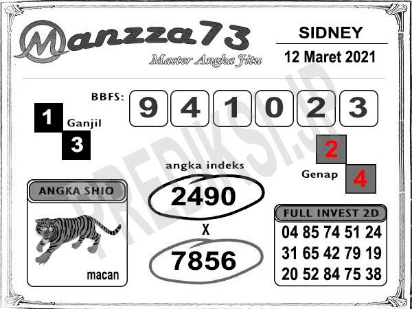 Bocoran Manzza73 Sidney Jumat