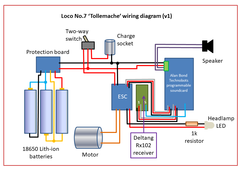 l pad wiring deltang auto electrical wiring diagram u2022 rh 6weeks co uk