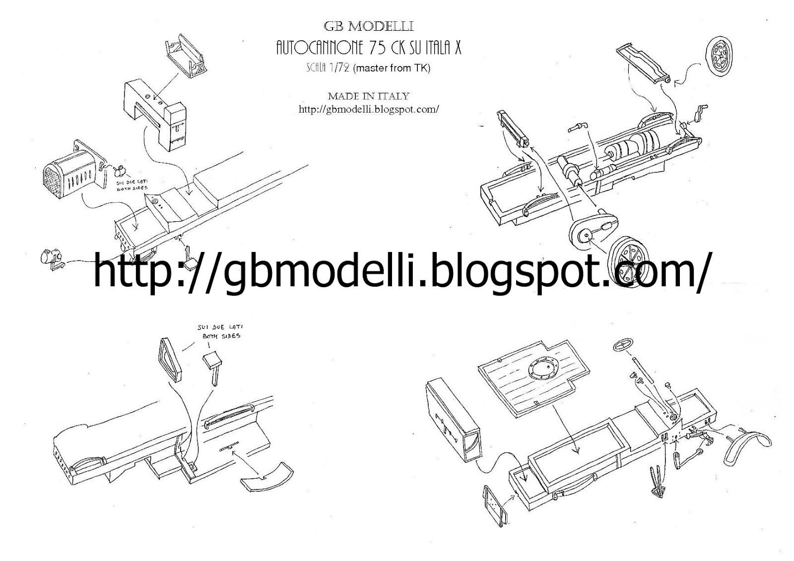 Gb Modelli Kit