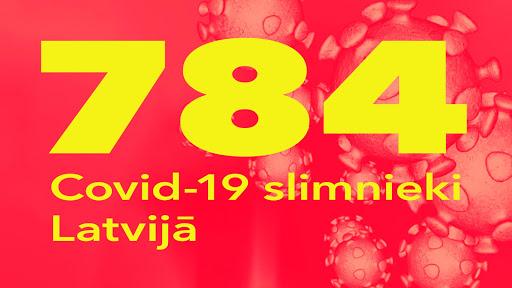 Koronavīrusa saslimušo skaits Latvijā 24.04.2020.