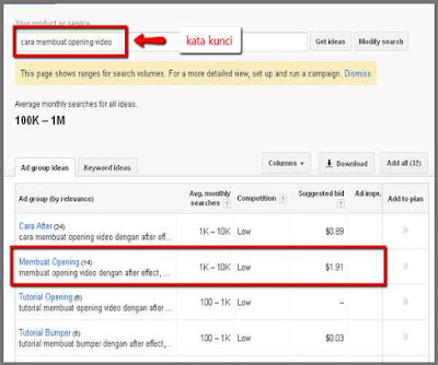 google keyword planner - Latent Semantic Indexing