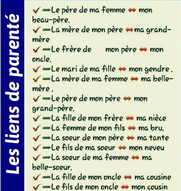 Rodzina - słownictwo 8 - Francuski przy kawie