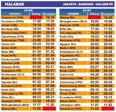 Jadwal KA Malabar Terbaru Mulai 1 Desember 2019