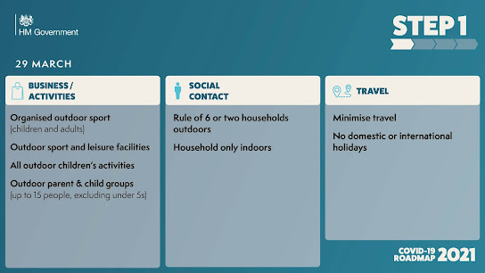 UK Government COVID Road Map 29th March 2021