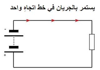ماهو التيار المستمر، التيار المباشر DC ،Direct Current