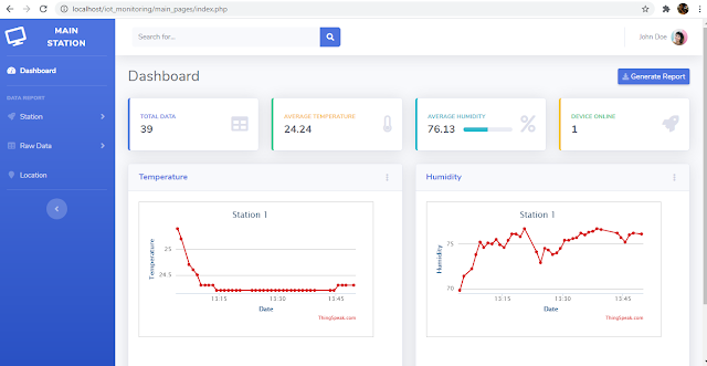 Web Dashboard untuk aplikasi Internet of Things