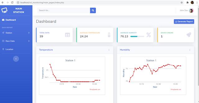 Web Dashboard untuk aplikasi Internet of Things