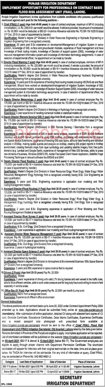 Latest Punjab Irrigation Department Management Posts 2021