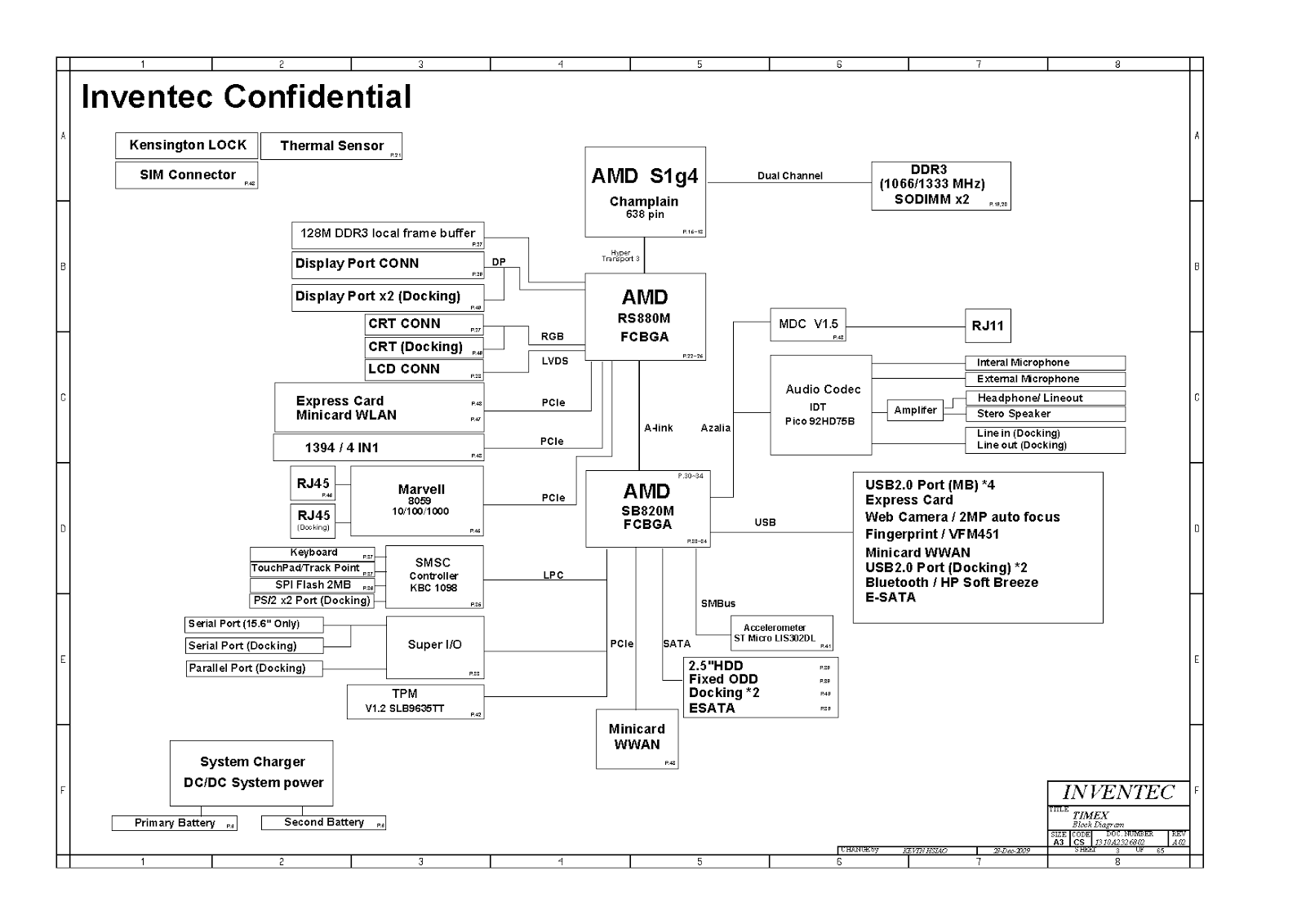 Hp Motherboard Diagram Labels With