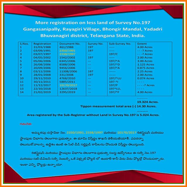 Survey No.197 Gangasanipally, Bhongir Mandal