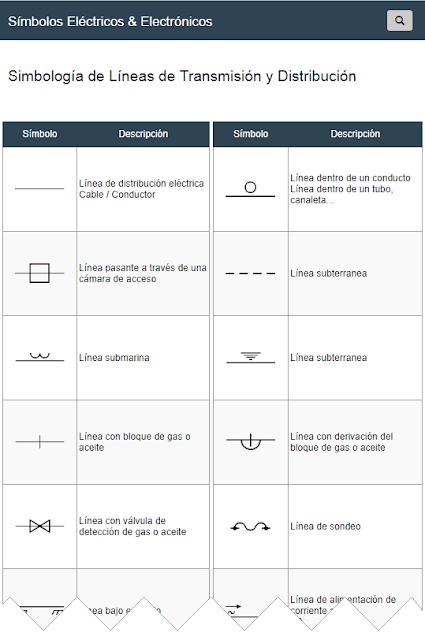 Símbolos de Líneas de Transmisión y Distribución