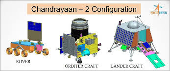 Chandrayaan-2: Rover, Orbitar Craft, Lander Craft