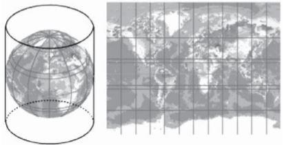 Penggambaran peta melalui proyeksi silinder