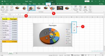 cara membuat diagram lingkaran di excel 2013