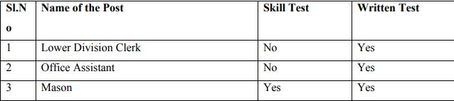 Wellington Cantonment Board Recruitment