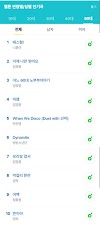 Knetz talks about the current Melon TOP 10 Popular song by Age!