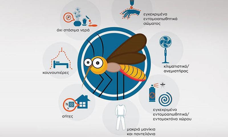 Κουνούπια: Πώς θα τα αποφύγετε - Οι οδηγίες του ΕΟΔΥ