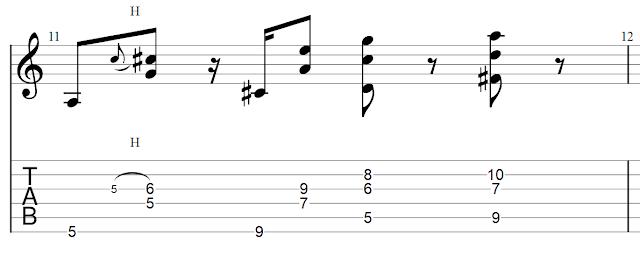 Sebastian Bluschke Country Blues Rhythmus 2B1