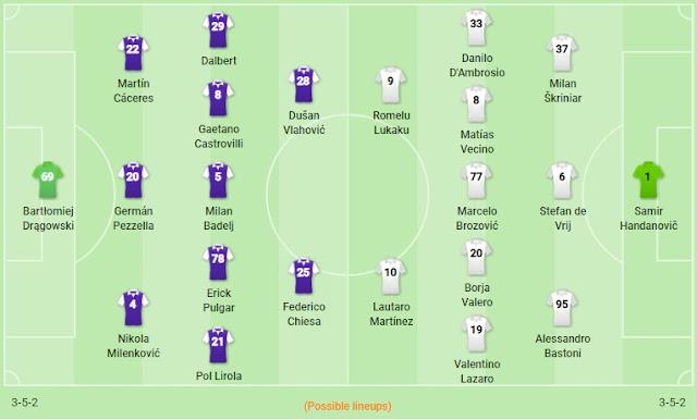 Prediksi Fiorentina vs Inter Milan — 16 Desember 2019