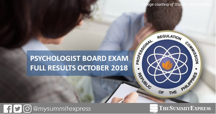 FULL RESULTS: October 2018 Psychologist board exam list of passers, top 10