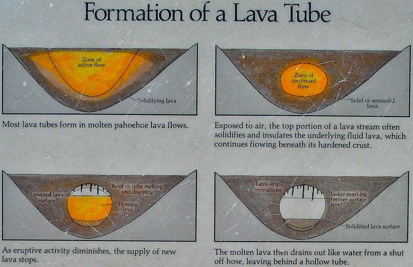 Undara Lava Tubes are located in Far North Queensland ... |Lava Tubes Are Formed How